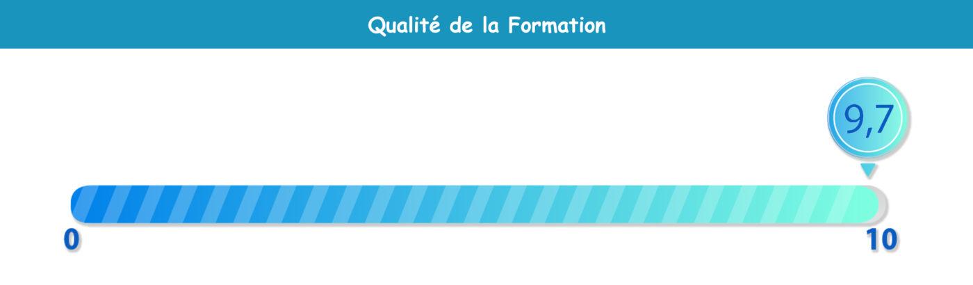 qualite-formation-CPF-FPDC-labelisation-drone-aero-nautic-formation-drone-quimper-bretagne-finistere