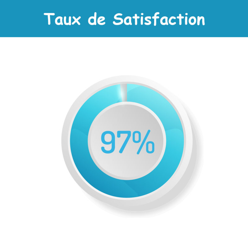 taux-satisfaction-CPF-FPDC-labelisation-drone-aero-nautic-formation-drone-quimper-bretagne-finistere
